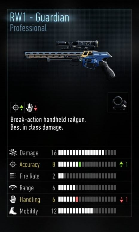 RW1 - Guardian